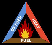 oxgen